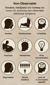 non observable addiction symptoms